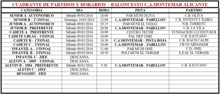 Cuadrante Partidos Fin de Semana 9 10 de Enero_3