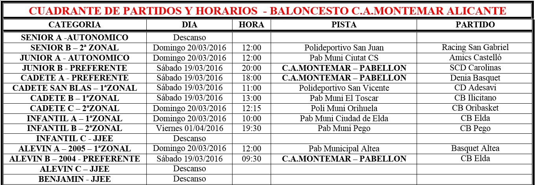 Cuadrante Partidos Baloncesto C.A. Montemar - Semana 12