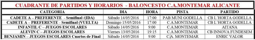 Cuadrante Partidos Baloncesto C.A. Montemar - Semana 20
